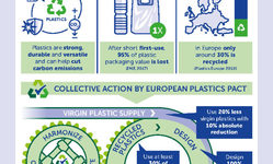 Browse partner european plastic pact infographic 724x1024